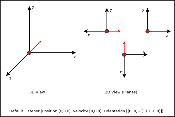 openal audio - advanced sound support — PyAL 0 2 0 documentation