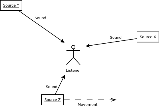 OPENAL SOUND DRIVER FOR MAC