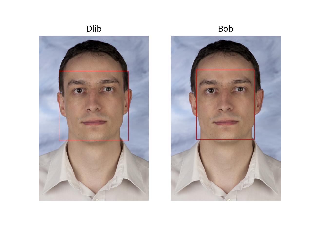 Bob interface for dlib — bob ip dlib 1 0 1 documentation