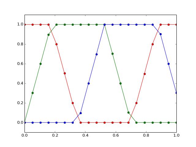 1  colors — colormap 0 9 4 documentation