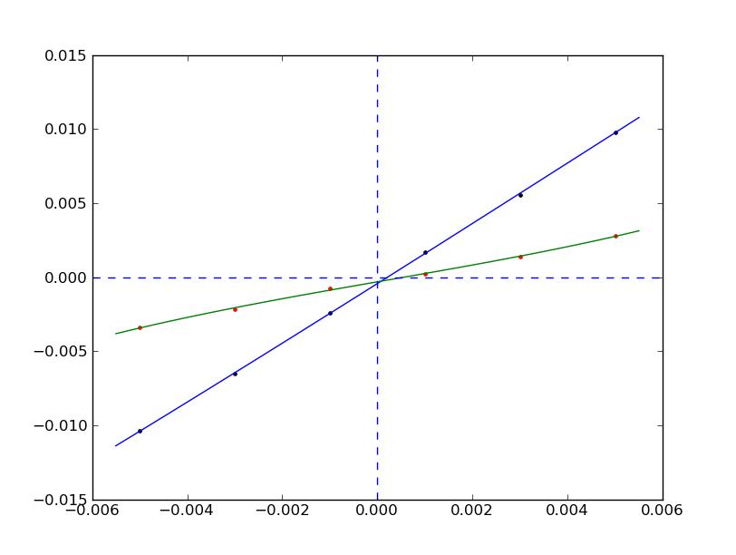 Installation — Elastic v4 0 30-25-g96cdcb8 documentation