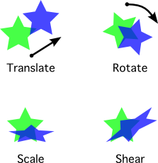 Transform Objects — Planar v0 4 documentation