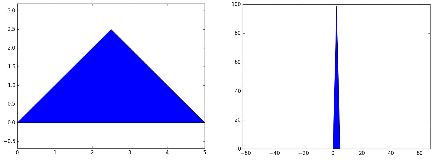 Polygon tutorial — pyny3d 0 2 documentation