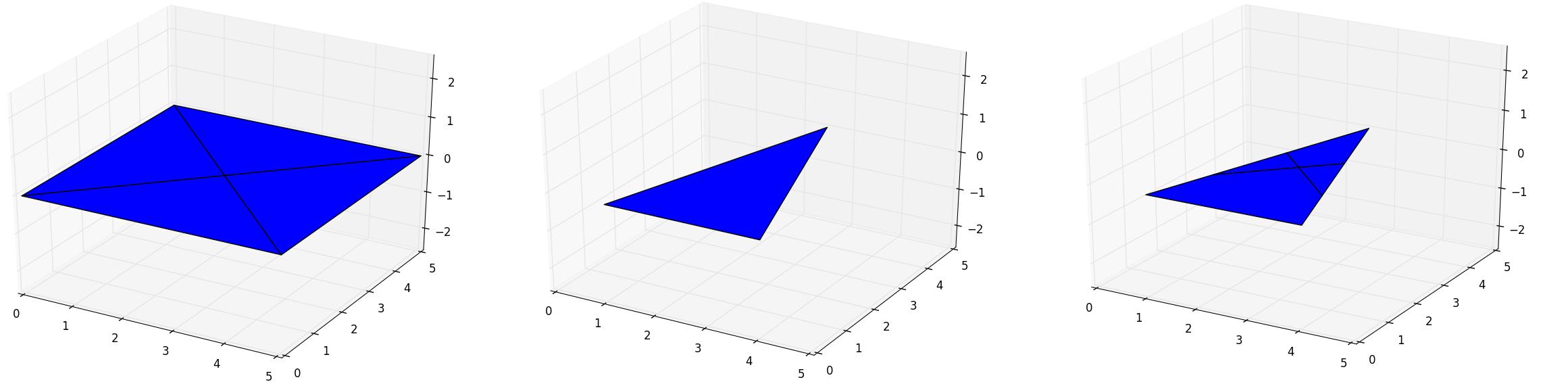 Surface tutorial — pyny3d 0 2 documentation